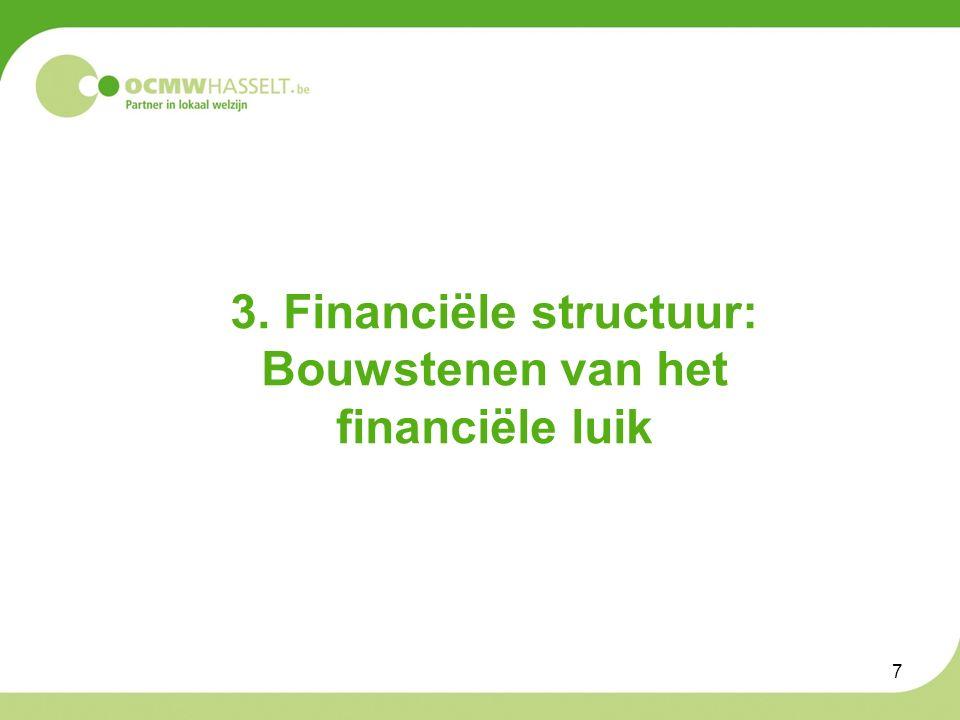 3. Financiële structuur: Bouwstenen van het financiële luik 7