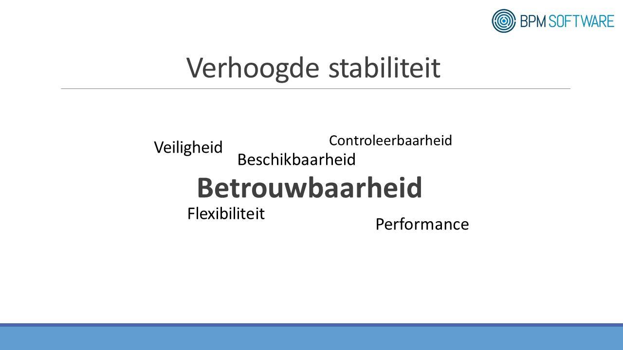 Verhoogde stabiliteit Betrouwbaarheid Veiligheid Flexibiliteit Beschikbaarheid Performance Controleerbaarheid