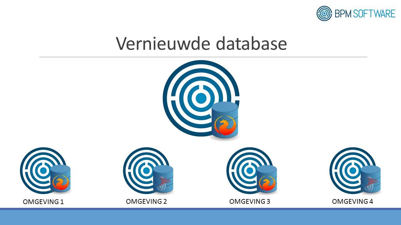 Vernieuwde database OMGEVING 1 OMGEVING 3OMGEVING 4OMGEVING 2