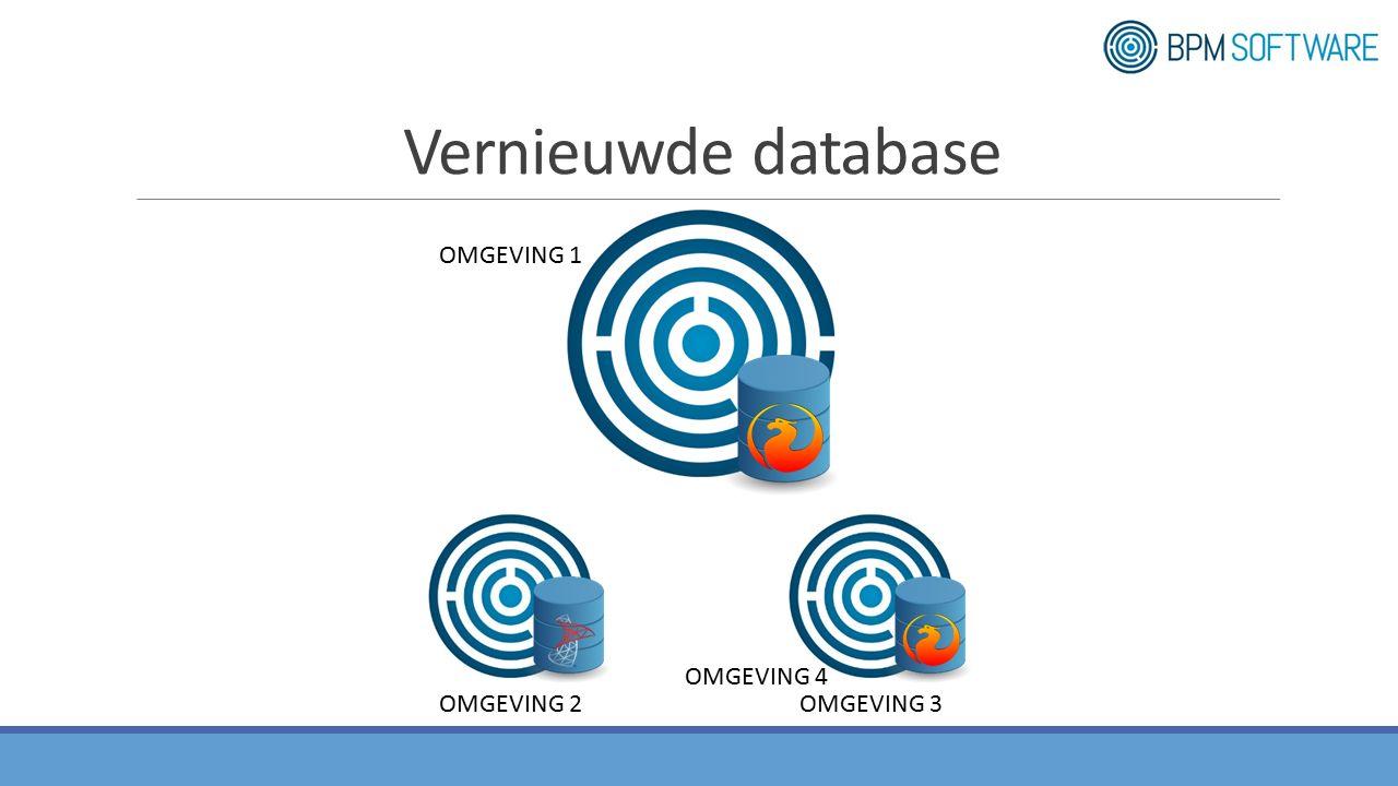 Vernieuwde database OMGEVING 1 OMGEVING 3OMGEVING 2 OMGEVING 4