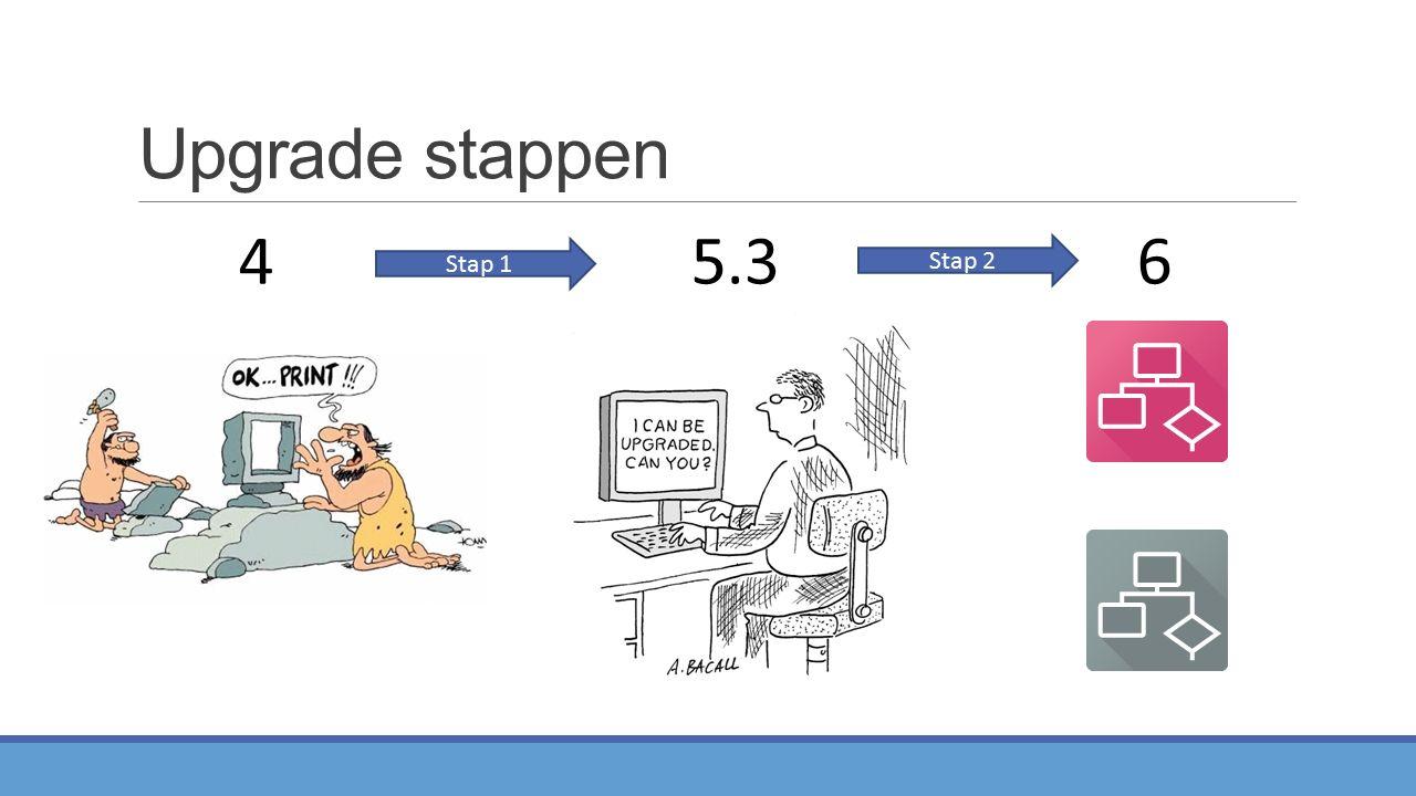 Upgrade stappen 45.36 Stap 2 Stap 1