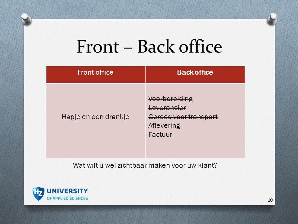 Front – Back office 10 Front officeBack office Hapje en een drankje Voorbereiding Leverancier Gereed voor transport Aflevering Factuur Wat wilt u wel zichtbaar maken voor uw klant