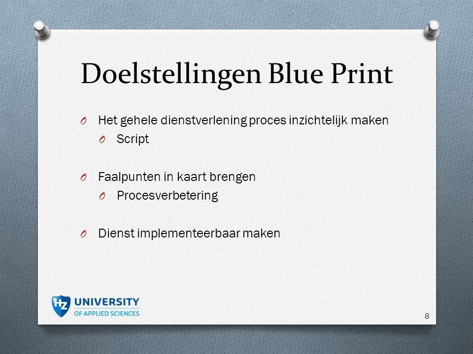 Doelstellingen Blue Print O Het gehele dienstverlening proces inzichtelijk maken O Script O Faalpunten in kaart brengen O Procesverbetering O Dienst implementeerbaar maken 8