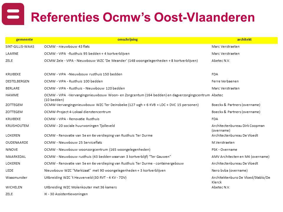 Referenties Ocmw's Oost-Vlaanderen gemeenteomschrijvingarchitekt SINT-GILLIS-WAASOCMW - nieuwbouw 43 flatsMarc Verstraeten LAARNEOCMW - VIPA -Rusthuis