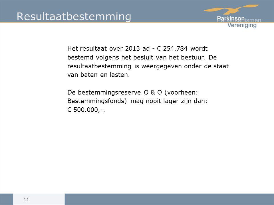 Resultaatbestemming Het resultaat over 2013 ad - € 254.784 wordt bestemd volgens het besluit van het bestuur.