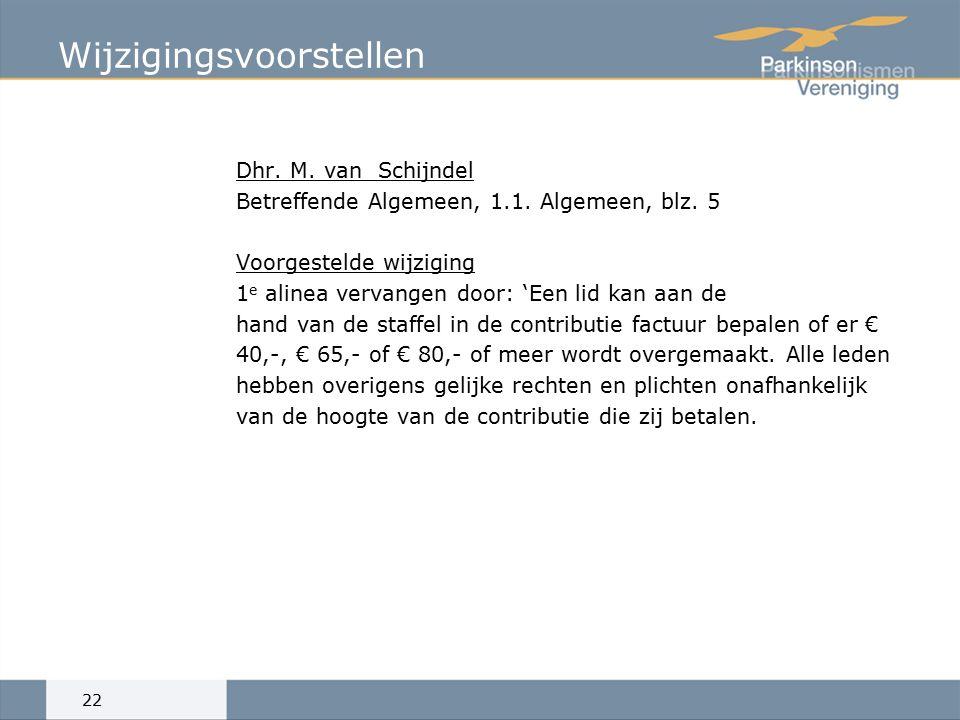 Wijzigingsvoorstellen Dhr.M. van Schijndel Betreffende Algemeen, 1.1.