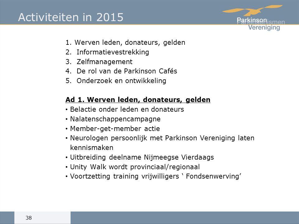 Activiteiten in 2015 1.Werven leden, donateurs, gelden 2.