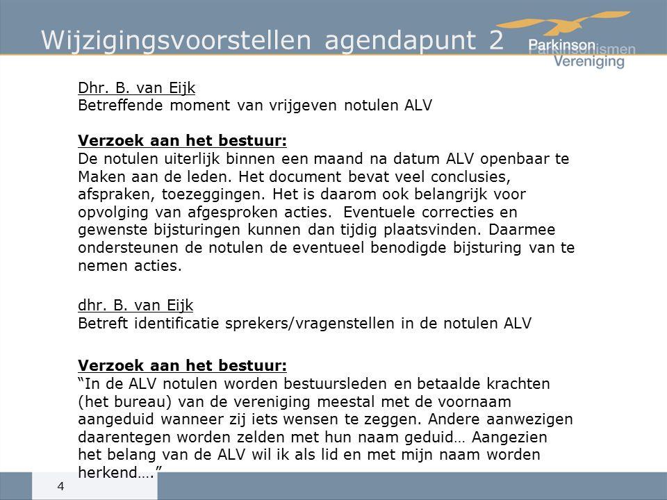 Wijzigingsvoorstellen agendapunt 2 Dhr.B.