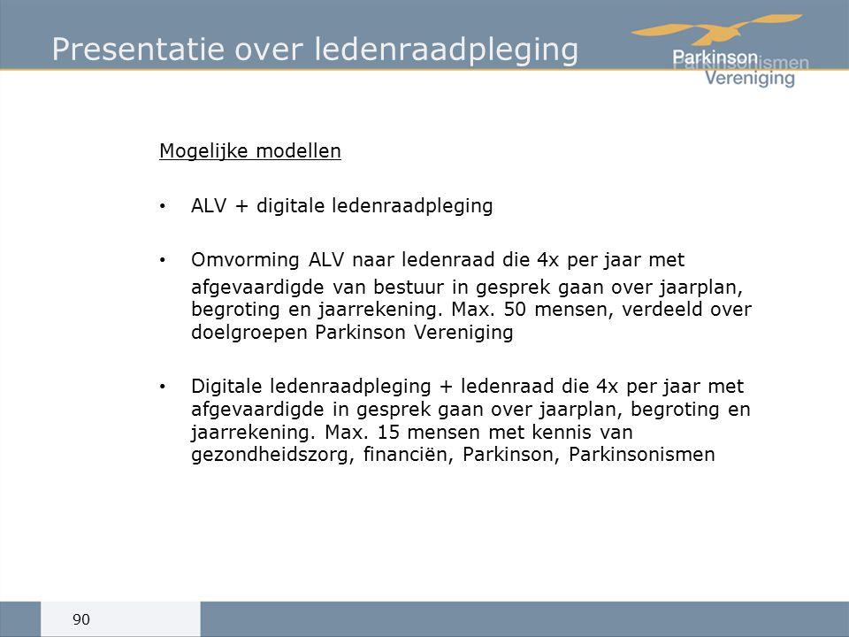 Presentatie over ledenraadpleging Mogelijke modellen ALV + digitale ledenraadpleging Omvorming ALV naar ledenraad die 4x per jaar met afgevaardigde van bestuur in gesprek gaan over jaarplan, begroting en jaarrekening.