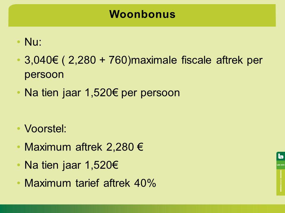 Woonbonus Nu: 3,040€ ( 2,280 + 760)maximale fiscale aftrek per persoon Na tien jaar 1,520€ per persoon Voorstel: Maximum aftrek 2,280 € Na tien jaar 1,520€ Maximum tarief aftrek 40%