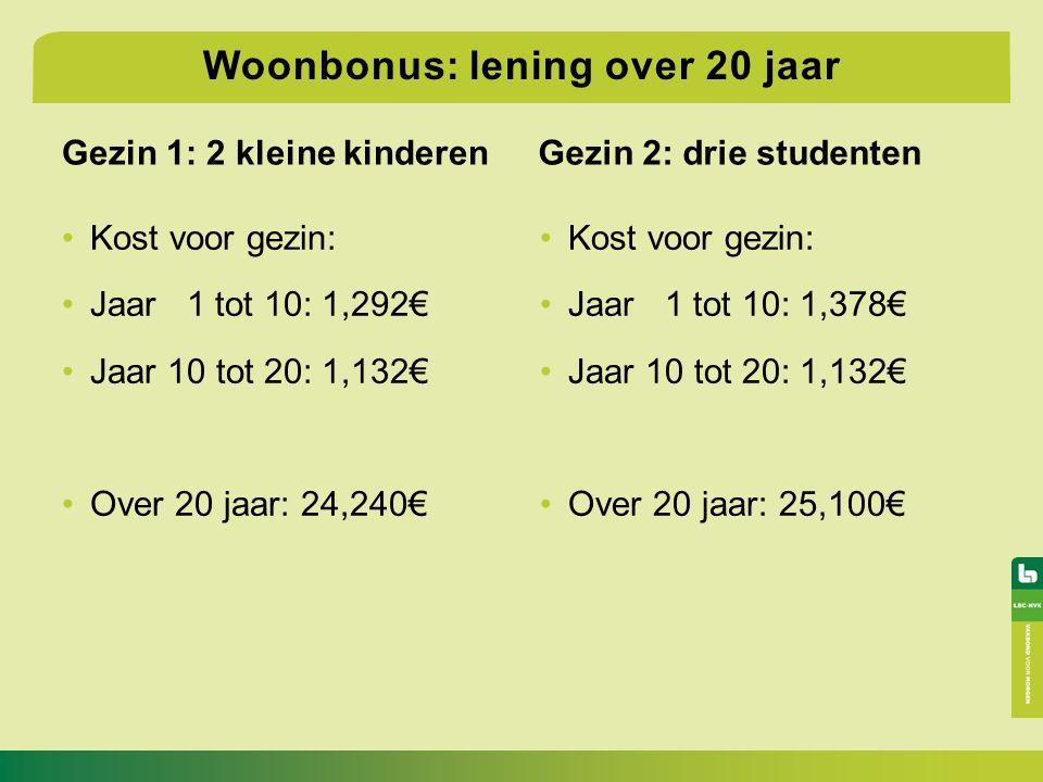 Gezin 1: 2 kleine kinderen Kost voor gezin: Jaar 1 tot 10: 1,292€ Jaar 10 tot 20: 1,132€ Over 20 jaar: 24,240€ Gezin 2: drie studenten Kost voor gezin: Jaar 1 tot 10: 1,378€ Jaar 10 tot 20: 1,132€ Over 20 jaar: 25,100€ Woonbonus: lening over 20 jaar
