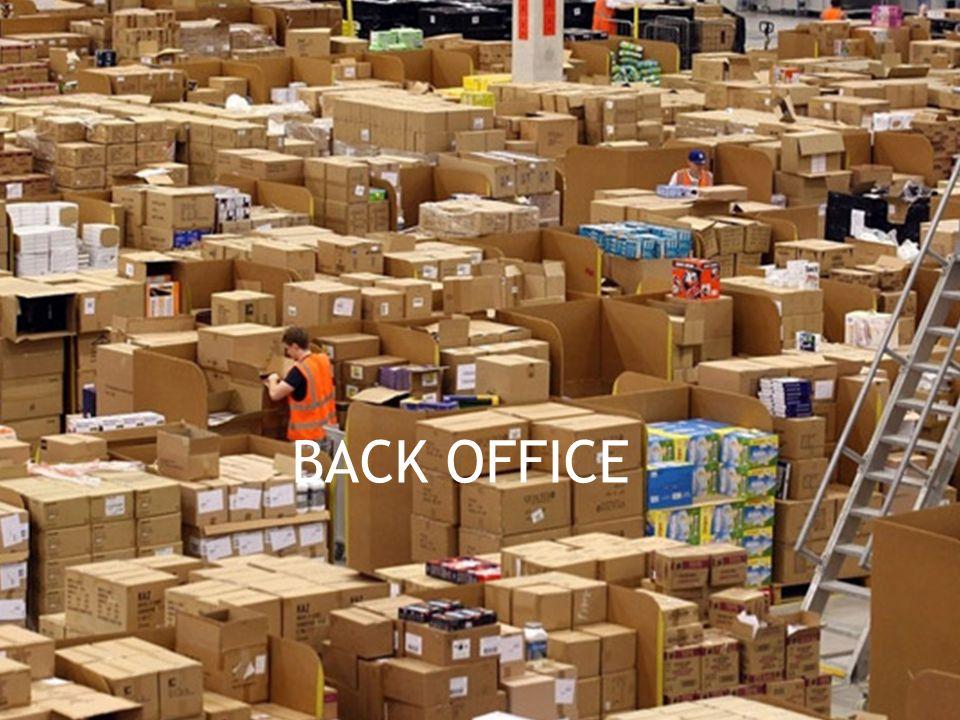 Metadata vroeger Vroeger: metadata in functie van backoffice en logistiek: > Stockbeheersystemen > Bestellingen > Opmaken verzendnota's, facturen > Orders… BACK OFFICE