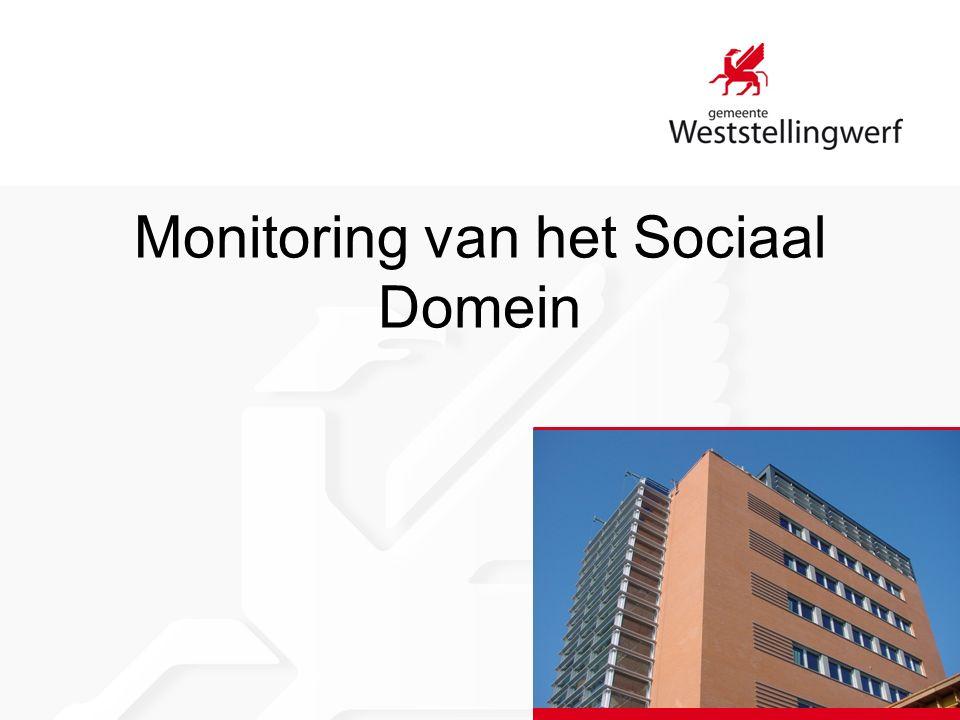 Monitoring van het Sociaal Domein