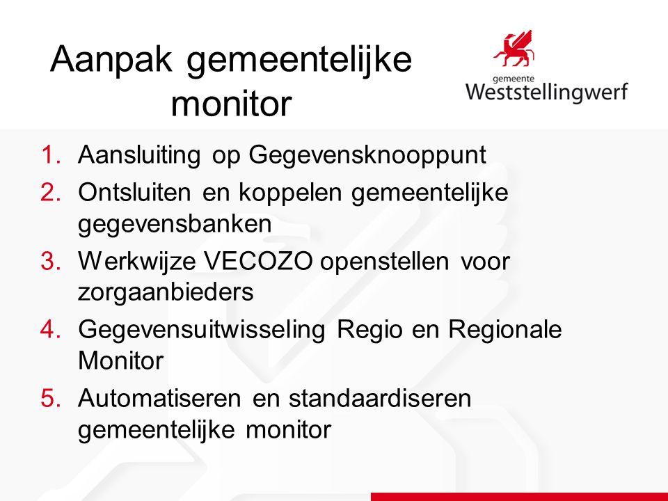 Aanpak gemeentelijke monitor 1.Aansluiting op Gegevensknooppunt 2.Ontsluiten en koppelen gemeentelijke gegevensbanken 3.Werkwijze VECOZO openstellen v