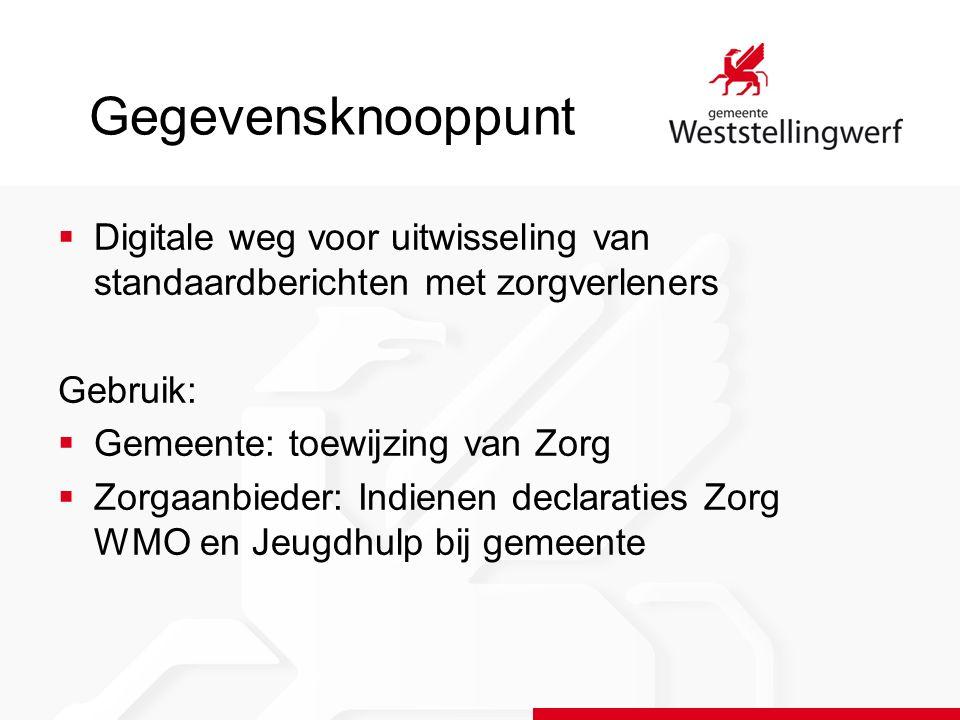 Gegevensknooppunt  Digitale weg voor uitwisseling van standaardberichten met zorgverleners Gebruik:  Gemeente: toewijzing van Zorg  Zorgaanbieder: