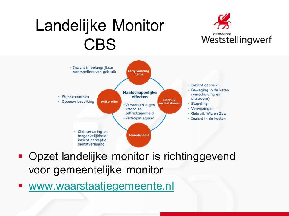 Landelijke Monitor CBS  Opzet landelijke monitor is richtinggevend voor gemeentelijke monitor  www.waarstaatjegemeente.nl www.waarstaatjegemeente.nl