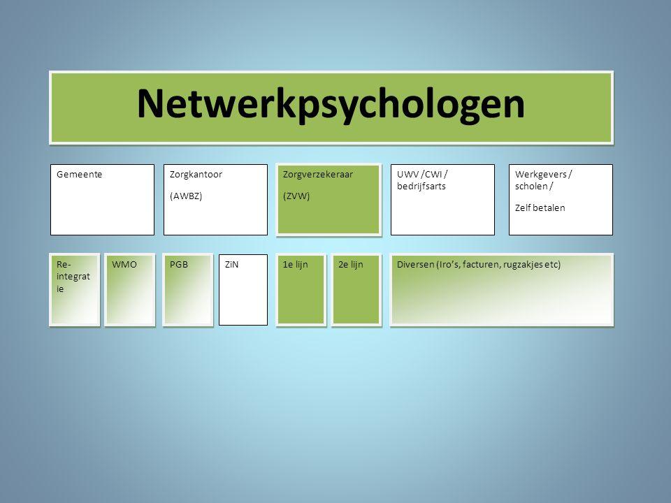GemeenteZorgkantoor (AWBZ) Zorgverzekeraar (ZVW) Zorgverzekeraar (ZVW) UWV /CWI / bedrijfsarts Werkgevers / scholen / Zelf betalen Netwerkpsychologen