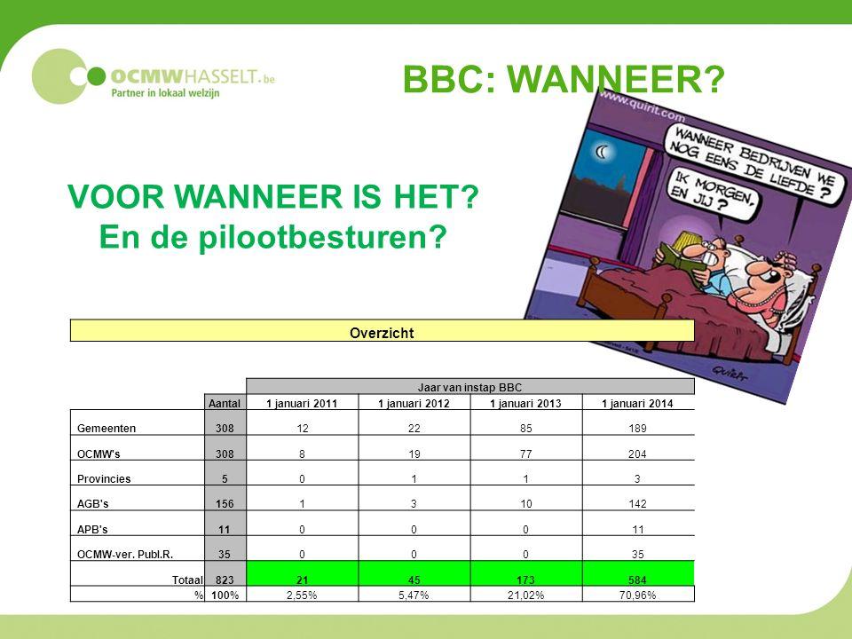 BBC: WANNEER? VOOR WANNEER IS HET? En de pilootbesturen? Overzicht Jaar van instap BBC Aantal1 januari 20111 januari 20121 januari 20131 januari 2014