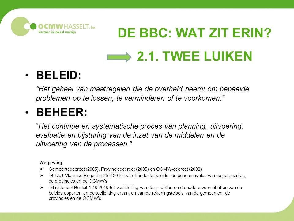 DE BBC: WAT ZIT ERIN. 2.1.