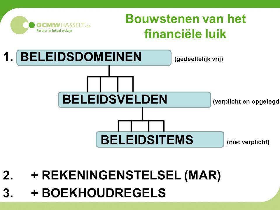 Bouwstenen van het financiële luik 1. BELEIDSDOMEINEN (gedeeltelijk vrij) BELEIDSVELDEN (verplicht en opgelegd) BELEIDSITEMS (niet verplicht) 2.+ REKE