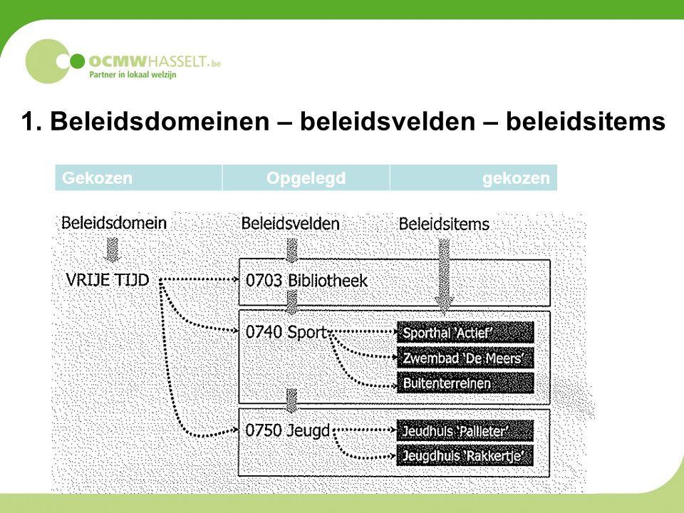 GekozenOpgelegdgekozen 1. Beleidsdomeinen – beleidsvelden – beleidsitems