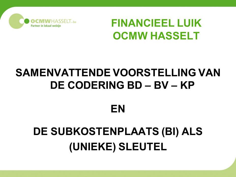 FINANCIEEL LUIK OCMW HASSELT SAMENVATTENDE VOORSTELLING VAN DE CODERING BD – BV – KP EN DE SUBKOSTENPLAATS (BI) ALS (UNIEKE) SLEUTEL