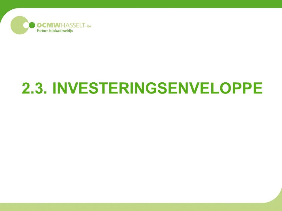 2.3. INVESTERINGSENVELOPPE