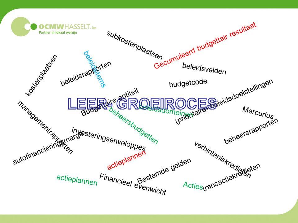 beleidsrapporten beleidsvelden beleidsitems autofinancieringsmarge Gecumuleerd budgettair resultaat Bestemde gelden Budgettaire entiteit actieplannen verbinteniskredieten (prioritaire) beleidsdoelstellingen transactiekredieten investeringsenveloppes beleidsdomeinen Mercurius budgetcode Acties actieplannen Financieel evenwicht beheersbudgetten kostenplaatsen subkostenplaatsen managementrapporten beheersrapporten