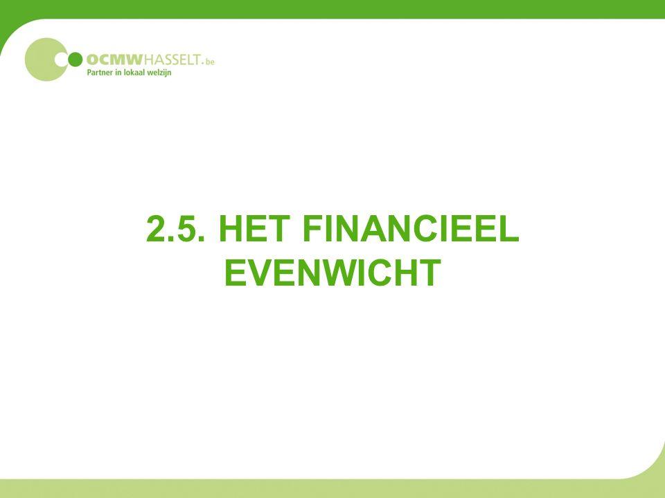2.5. HET FINANCIEEL EVENWICHT
