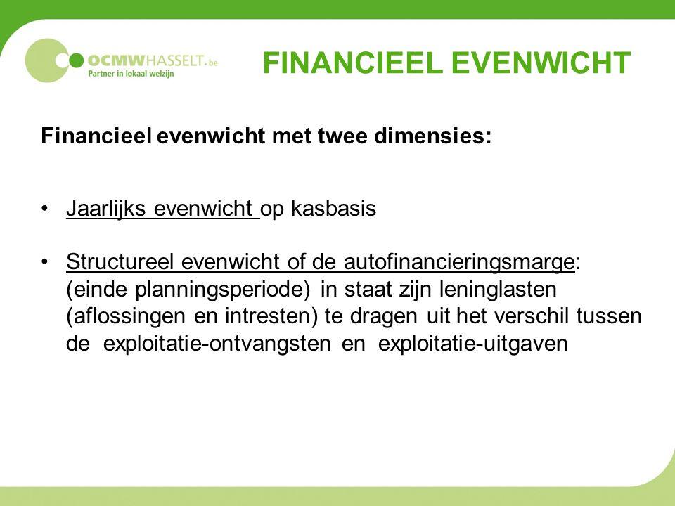 FINANCIEEL EVENWICHT Financieel evenwicht met twee dimensies: Jaarlijks evenwicht op kasbasis Structureel evenwicht of de autofinancieringsmarge: (ein