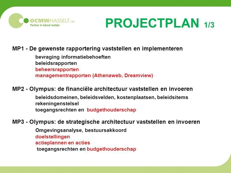 MP1 - De gewenste rapportering vaststellen en implementeren bevraging informatiebehoeften beleidsrapporten beheersrapporten managementrapporten (Athen