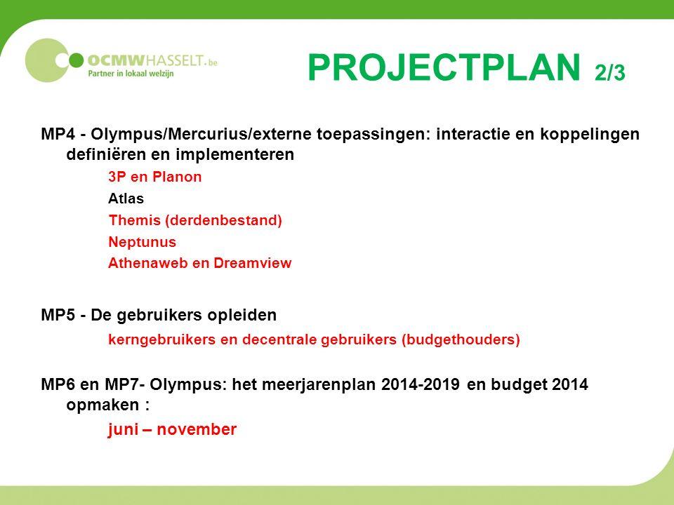 MP4 - Olympus/Mercurius/externe toepassingen: interactie en koppelingen definiëren en implementeren 3P en Planon Atlas Themis (derdenbestand) Neptunus Athenaweb en Dreamview MP5 - De gebruikers opleiden kerngebruikers en decentrale gebruikers (budgethouders) MP6 en MP7- Olympus: het meerjarenplan 2014-2019 en budget 2014 opmaken : juni – november PROJECTPLAN 2/3
