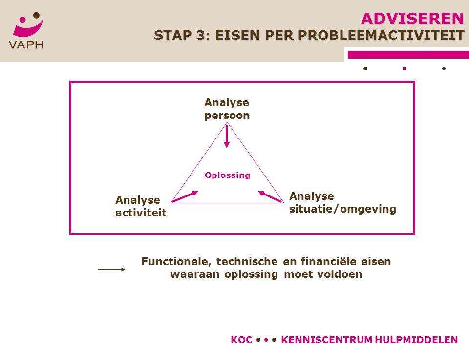 KENNISCENTRUM HULPMIDDELENKOC ADVISEREN STAP 3: EISEN PER PROBLEEMACTIVITEIT Analyse activiteit Analyse situatie/omgeving Analyse persoon Oplossing Fu