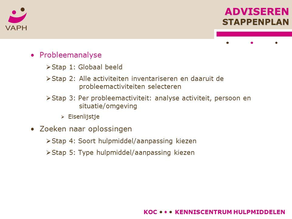 KENNISCENTRUM HULPMIDDELENKOC Probleemanalyse  Stap 1: Globaal beeld  Stap 2:Alle activiteiten inventariseren en daaruit de probleemactiviteiten sel