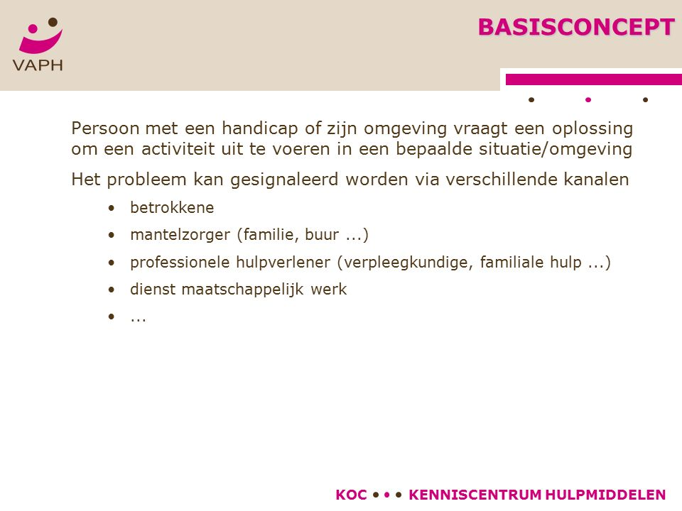 KENNISCENTRUM HULPMIDDELENKOC ActiviteitenSituatie/Omgeving Persoon Oplossing BASISCONCEPT BASISCONCEPT