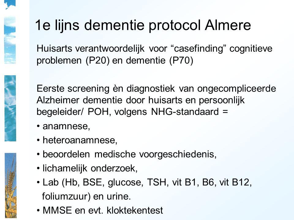 1e lijns dementie protocol Almere Huisarts verantwoordelijk voor casefinding cognitieve problemen (P20) en dementie (P70) Eerste screening èn diagnostiek van ongecompliceerde Alzheimer dementie door huisarts en persoonlijk begeleider/ POH, volgens NHG-standaard = anamnese, heteroanamnese, beoordelen medische voorgeschiedenis, lichamelijk onderzoek, Lab (Hb, BSE, glucose, TSH, vit B1, B6, vit B12, foliumzuur) en urine.