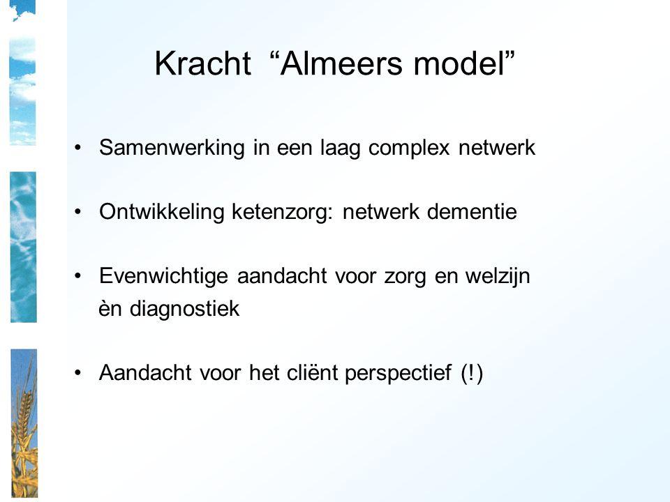 Kracht Almeers model Samenwerking in een laag complex netwerk Ontwikkeling ketenzorg: netwerk dementie Evenwichtige aandacht voor zorg en welzijn èn diagnostiek Aandacht voor het cliënt perspectief (!)