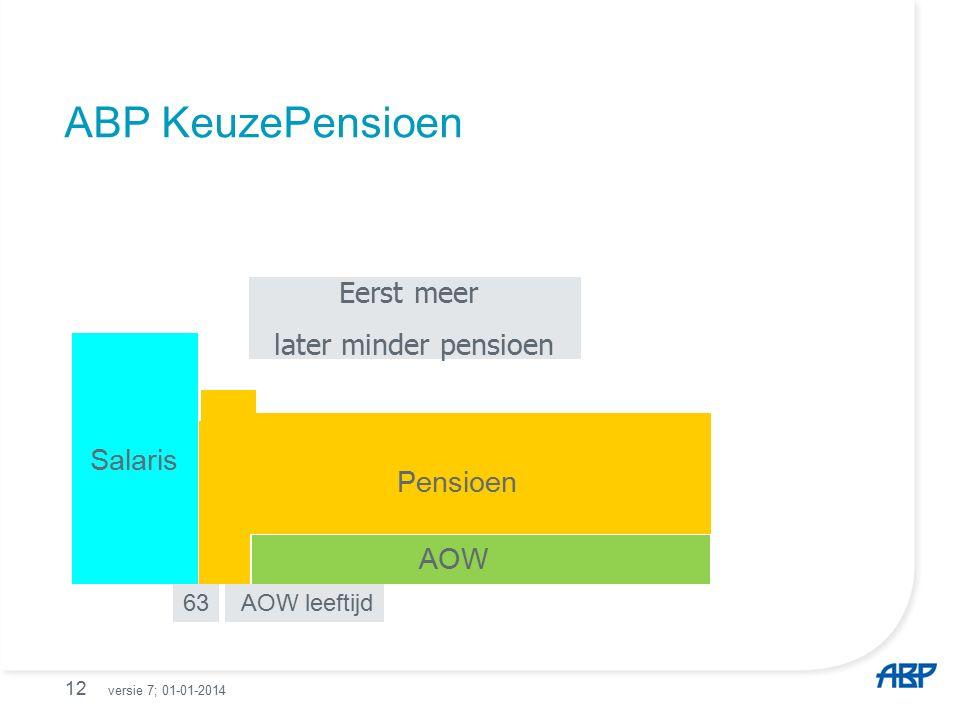 ABP KeuzePensioen 12 AOW leeftijd63 Salaris AOW Pensioen Eerst meer later minder pensioen versie 7; 01-01-2014