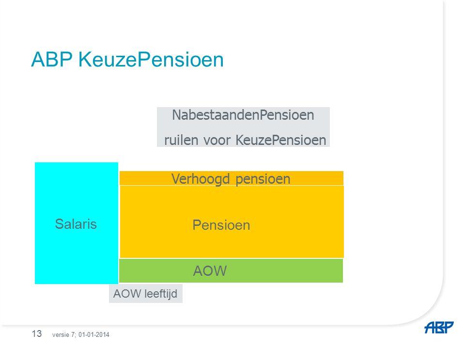 ABP KeuzePensioen 13 NabestaandenPensioen ruilen voor KeuzePensioen Salaris Pensioen AOW leeftijd Verhoogd pensioen AOW versie 7; 01-01-2014