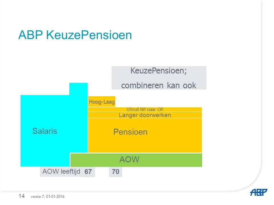 ABP KeuzePensioen 14 AOW leeftijd 7067 Salaris AOW Pensioen Langer doorwerken Uitruil NP naar OP Hoog-Laag KeuzePensioen; combineren kan ook versie 7; 01-01-2014