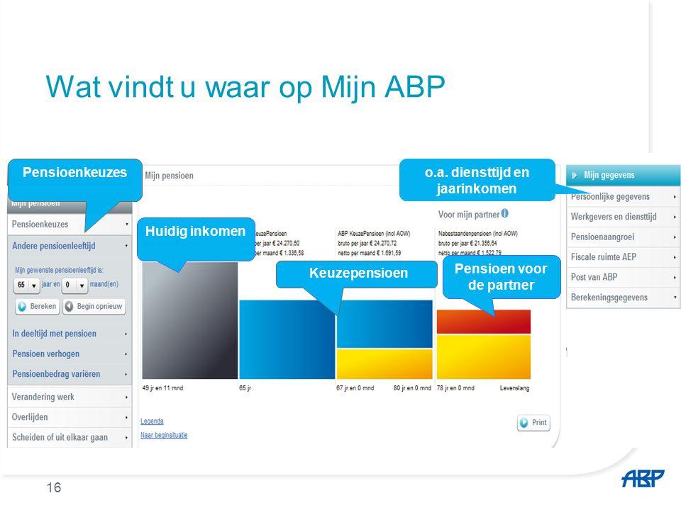 Wat vindt u waar op Mijn ABP 16 Keuzepensioen Pensioen voor de partner Huidig inkomen Pensioenkeuzes o.a.