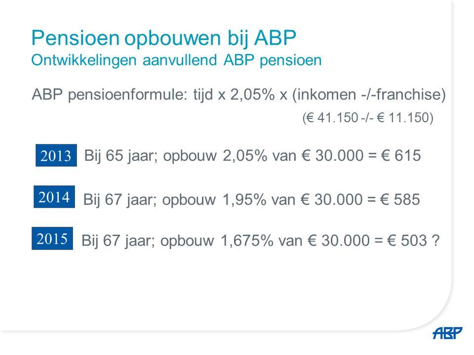 Pensioen opbouwen bij ABP Ontwikkelingen aanvullend ABP pensioen ABP pensioenformule: tijd x 2,05% x (inkomen -/-franchise) (€ 41.150 -/- € 11.150) Bij 65 jaar; opbouw 2,05% van € 30.000 = € 615 2013 Bij 67 jaar; opbouw 1,95% van € 30.000 = € 585 2014 2015 Bij 67 jaar; opbouw 1,675% van € 30.000 = € 503