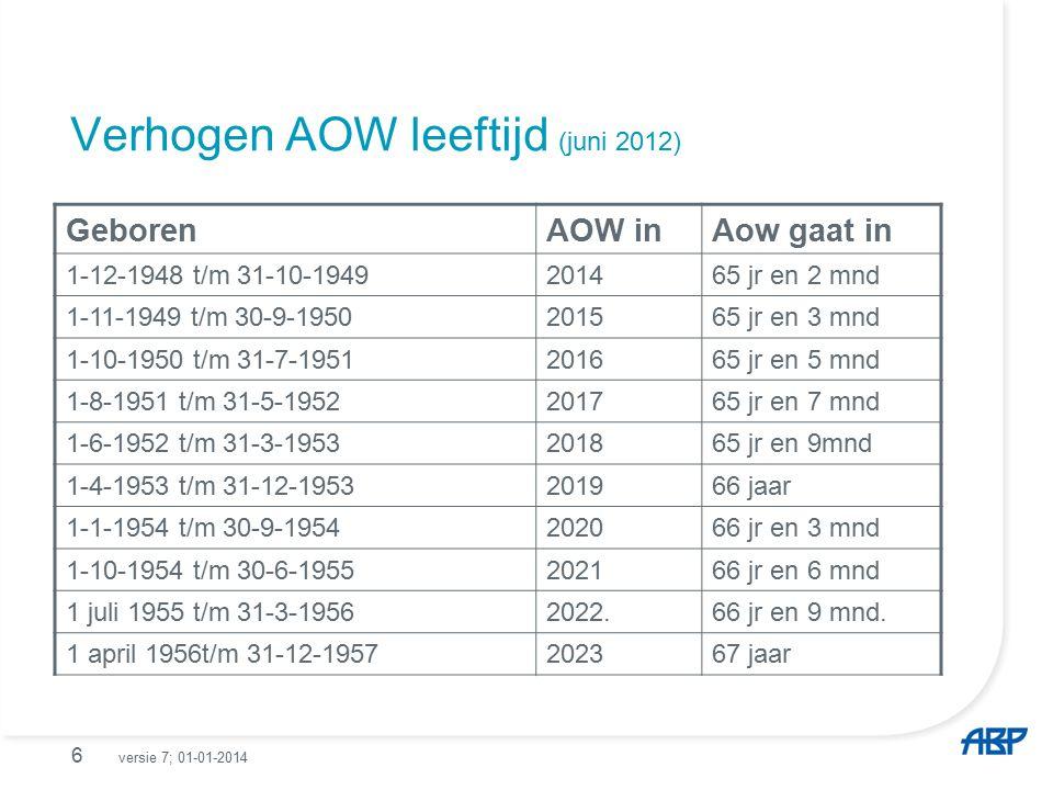AOW en ABP KeuzePensioen 7 65 Salaris ABP pensioen bij 65 jaar AOW leeftijd .
