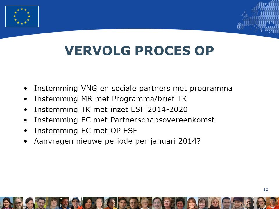 12 European Union Regional Policy – Employment, Social Affairs and Inclusion VERVOLG PROCES OP Instemming VNG en sociale partners met programma Instemming MR met Programma/brief TK Instemming TK met inzet ESF 2014-2020 Instemming EC met Partnerschapsovereenkomst Instemming EC met OP ESF Aanvragen nieuwe periode per januari 2014
