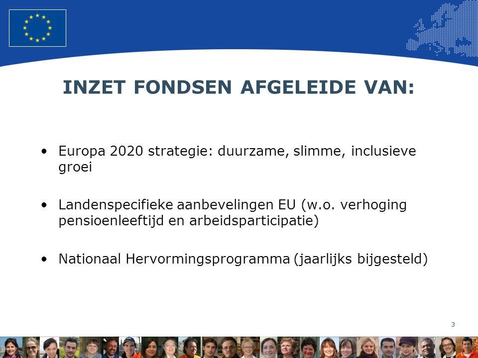 3 European Union Regional Policy – Employment, Social Affairs and Inclusion INZET FONDSEN AFGELEIDE VAN: Europa 2020 strategie: duurzame, slimme, inclusieve groei Landenspecifieke aanbevelingen EU (w.o.