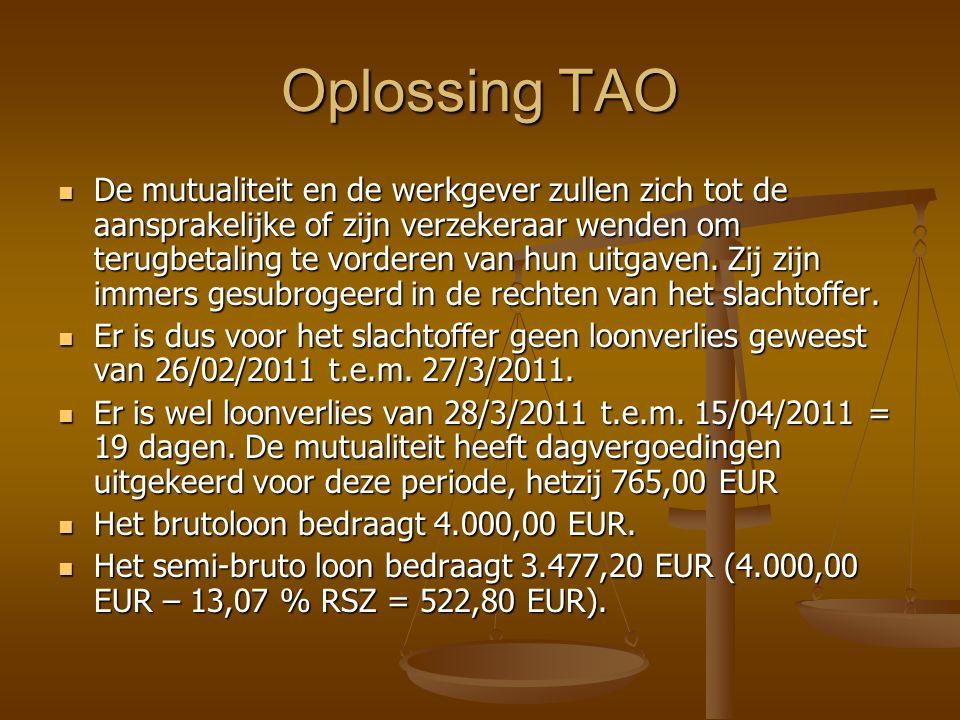 Oplossing TAO De mutualiteit en de werkgever zullen zich tot de aansprakelijke of zijn verzekeraar wenden om terugbetaling te vorderen van hun uitgaven.