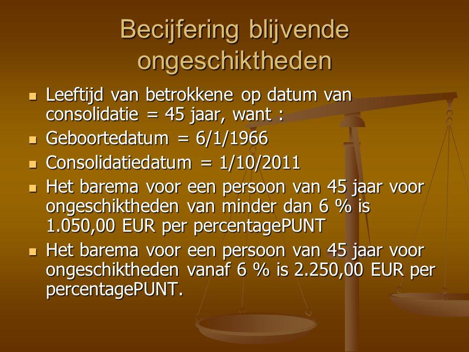 Becijfering blijvende ongeschiktheden Leeftijd van betrokkene op datum van consolidatie = 45 jaar, want : Leeftijd van betrokkene op datum van consolidatie = 45 jaar, want : Geboortedatum = 6/1/1966 Geboortedatum = 6/1/1966 Consolidatiedatum = 1/10/2011 Consolidatiedatum = 1/10/2011 Het barema voor een persoon van 45 jaar voor ongeschiktheden van minder dan 6 % is 1.050,00 EUR per percentagePUNT Het barema voor een persoon van 45 jaar voor ongeschiktheden van minder dan 6 % is 1.050,00 EUR per percentagePUNT Het barema voor een persoon van 45 jaar voor ongeschiktheden vanaf 6 % is 2.250,00 EUR per percentagePUNT.