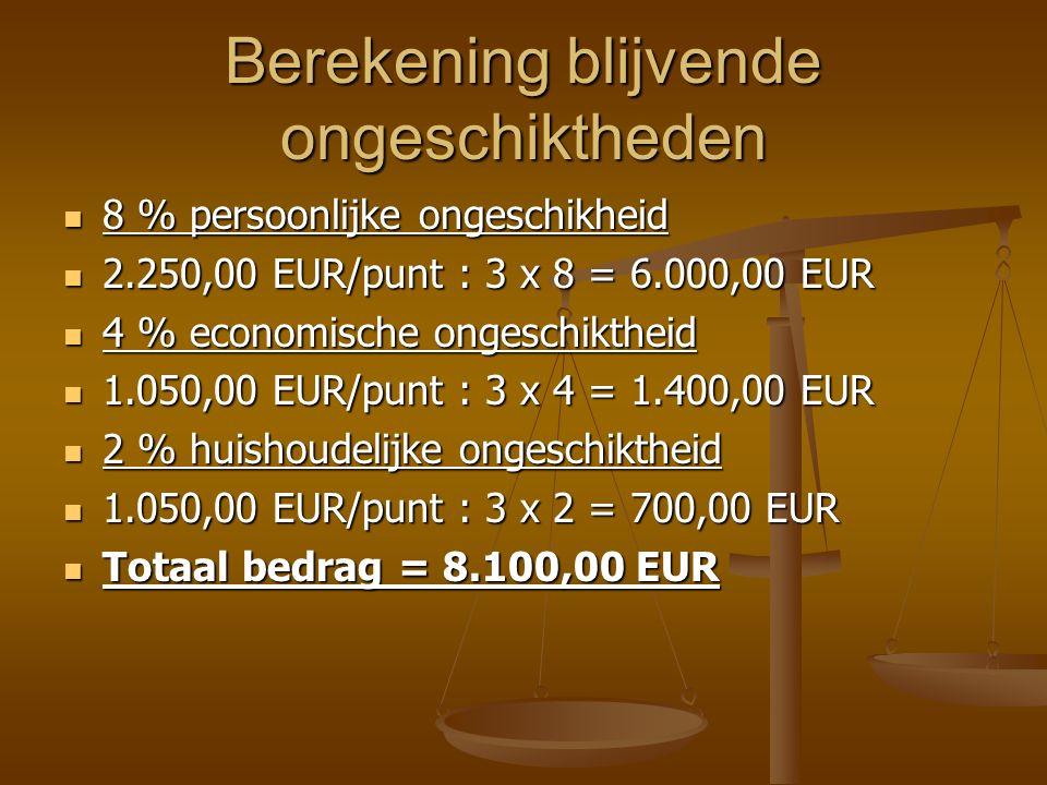 Berekening blijvende ongeschiktheden 8 % persoonlijke ongeschikheid 8 % persoonlijke ongeschikheid 2.250,00 EUR/punt : 3 x 8 = 6.000,00 EUR 2.250,00 EUR/punt : 3 x 8 = 6.000,00 EUR 4 % economische ongeschiktheid 4 % economische ongeschiktheid 1.050,00 EUR/punt : 3 x 4 = 1.400,00 EUR 1.050,00 EUR/punt : 3 x 4 = 1.400,00 EUR 2 % huishoudelijke ongeschiktheid 2 % huishoudelijke ongeschiktheid 1.050,00 EUR/punt : 3 x 2 = 700,00 EUR 1.050,00 EUR/punt : 3 x 2 = 700,00 EUR Totaal bedrag = 8.100,00 EUR Totaal bedrag = 8.100,00 EUR
