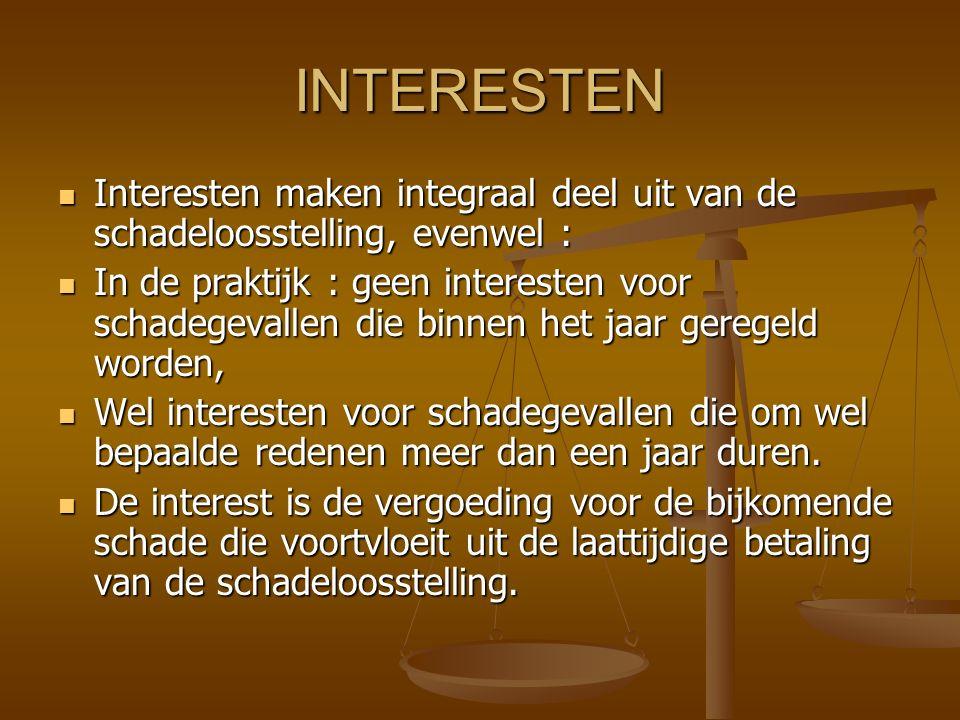 INTERESTEN Interesten maken integraal deel uit van de schadeloosstelling, evenwel : Interesten maken integraal deel uit van de schadeloosstelling, evenwel : In de praktijk : geen interesten voor schadegevallen die binnen het jaar geregeld worden, In de praktijk : geen interesten voor schadegevallen die binnen het jaar geregeld worden, Wel interesten voor schadegevallen die om wel bepaalde redenen meer dan een jaar duren.