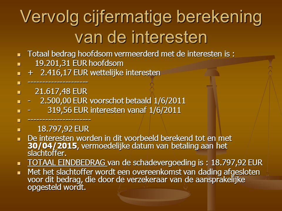 Vervolg cijfermatige berekening van de interesten Totaal bedrag hoofdsom vermeerderd met de interesten is : Totaal bedrag hoofdsom vermeerderd met de interesten is : 19.201,31 EUR hoofdsom 19.201,31 EUR hoofdsom + 2.416,17 EUR wettelijke interesten + 2.416,17 EUR wettelijke interesten --------------------- --------------------- 21.617,48 EUR 21.617,48 EUR - 2.500,00 EUR voorschot betaald 1/6/2011 - 2.500,00 EUR voorschot betaald 1/6/2011 - 319,56 EUR interesten vanaf 1/6/2011 - 319,56 EUR interesten vanaf 1/6/2011 ---------------------- ---------------------- 18.797,92 EUR 18.797,92 EUR De interesten worden in dit voorbeeld berekend tot en met 30/04/2015, vermoedelijke datum van betaling aan het slachtoffer.